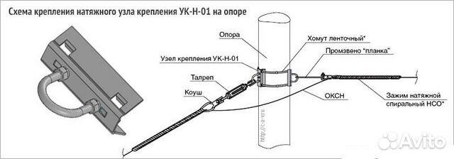 Дать объявление узлов подать объявление участки бесплатно петрозаводск